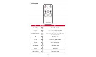 Hướng Dẫn Sử Dụng Điều Khiển Từ Xa Remote Máy Chiểu Bỏ Túi ViewSonic M1 mini Plus